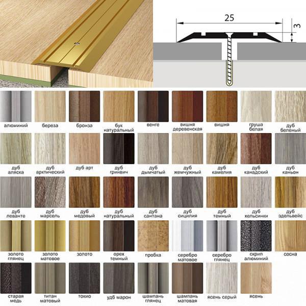 Узкий стык 25мм 1,8 венге